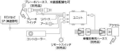 wire_3da.jpg